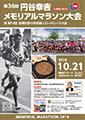 第36回円谷幸吉メモリアルマラソン大会 大会結果